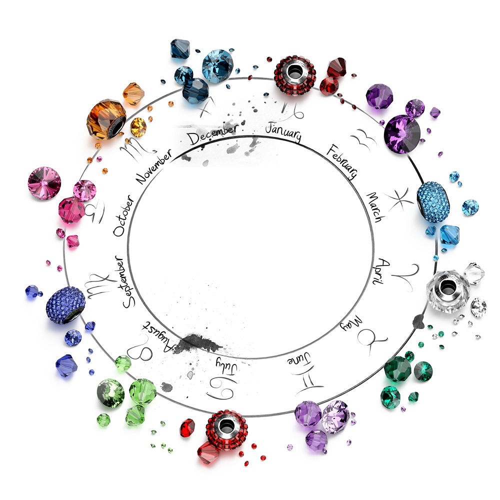 Zodiac Gemstones