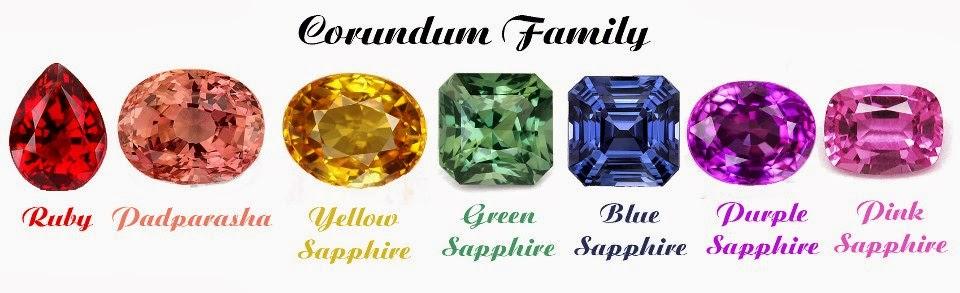 Multi Color Sapphire Gemstone