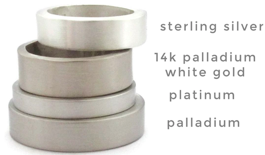 White Metal Comparison